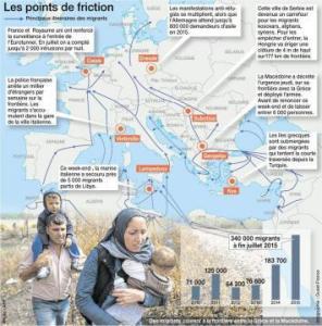 aofnon-leurope-nest-pas-submergee-par-les-migrants