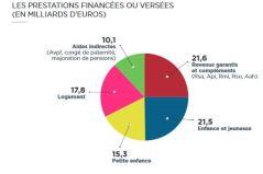 2015-cnaf-ra-depenses-prestations
